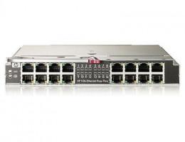 406740-B21 BladeSystem cClass 1GB Ethernet Pass Thru Module